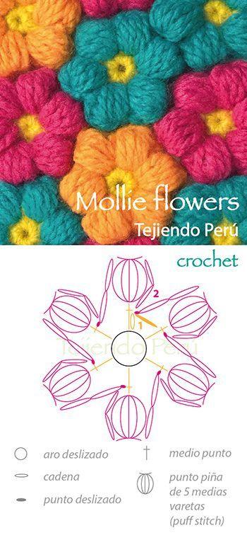 Crochê Mollie padrão de flores (diagrama) ~ K8S ~ / Crochet Mollie ...