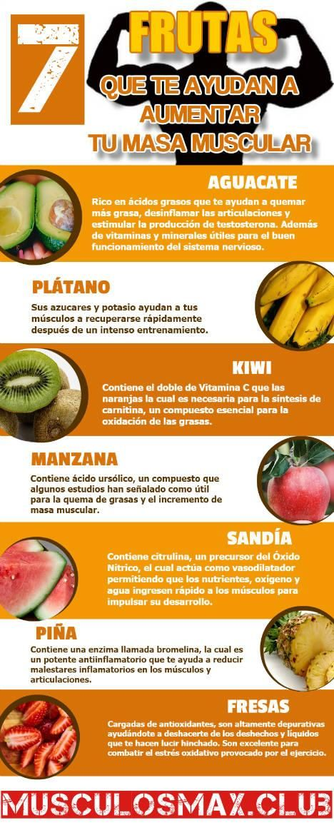 Conoce El Top 7 De Frutas Que Te Ayudan A Aumentar La Masa Muscular Workout Food Health And Nutrition How To Stay Healthy