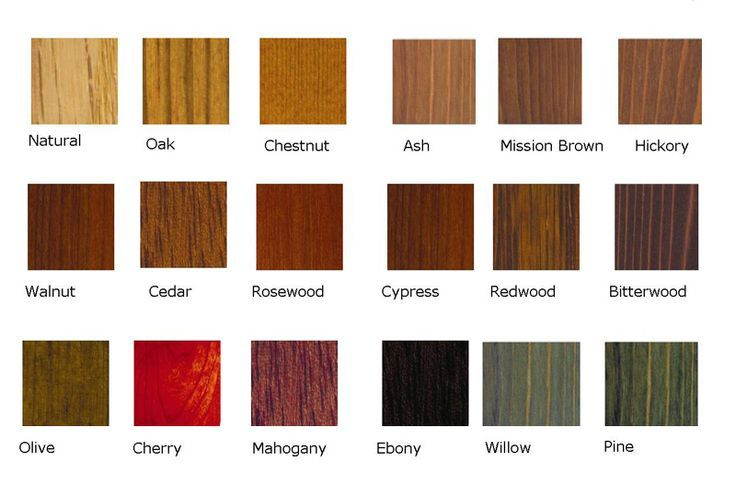 Paint Stain Oil Sand Etc On Pinterest Wood Color Chartwood