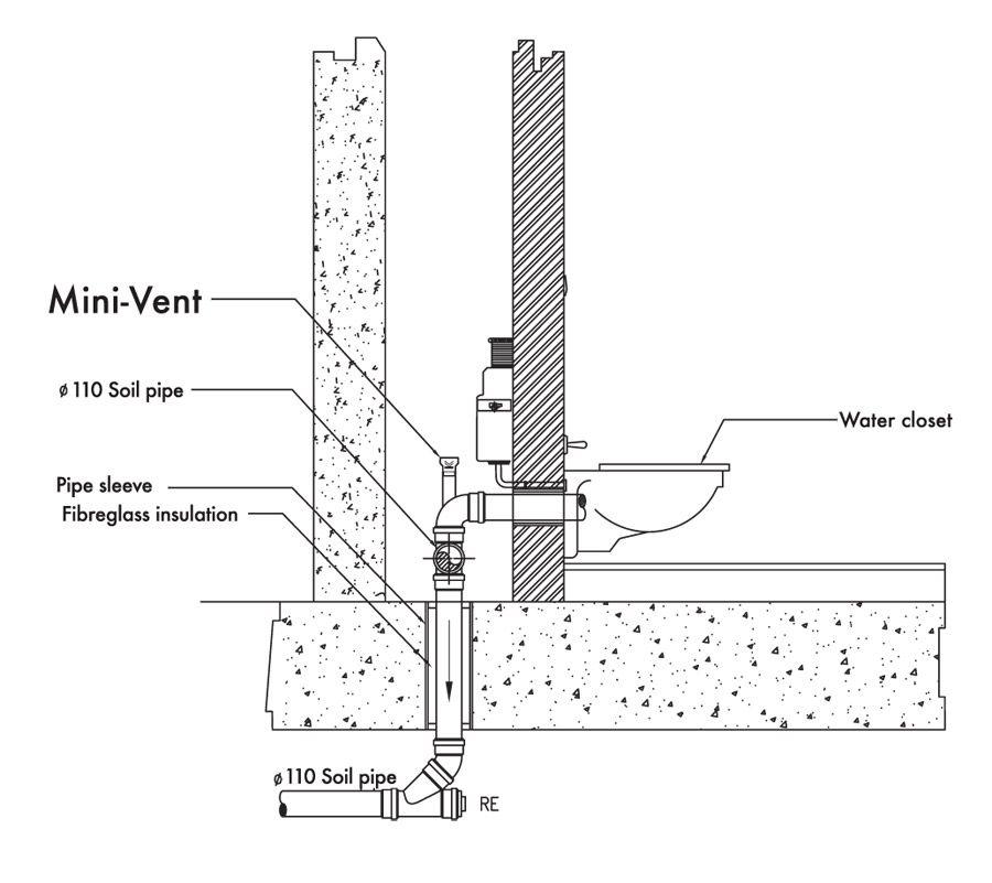mini vent installation services technology ventilation. Black Bedroom Furniture Sets. Home Design Ideas