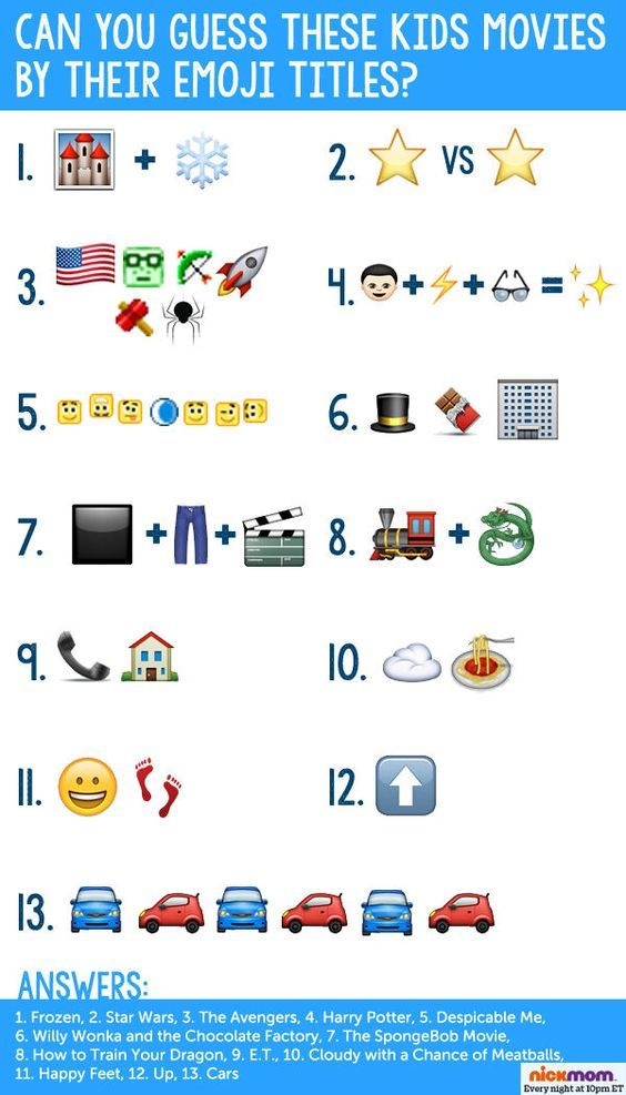 Guess The Emoji Level 1 Guess The Emoji Emoji Combinations Guess The Emoji Answers