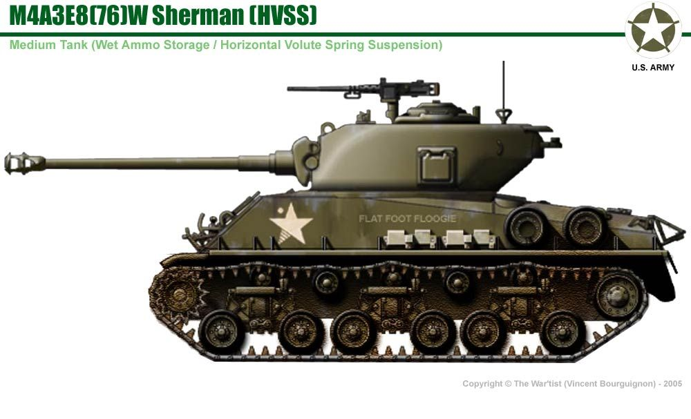 Pin by Lee Drake on Panzers/Armor | Ww2 tanks, Military vehicles, Rc