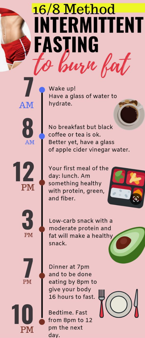 on 16 hour a day fasting diet