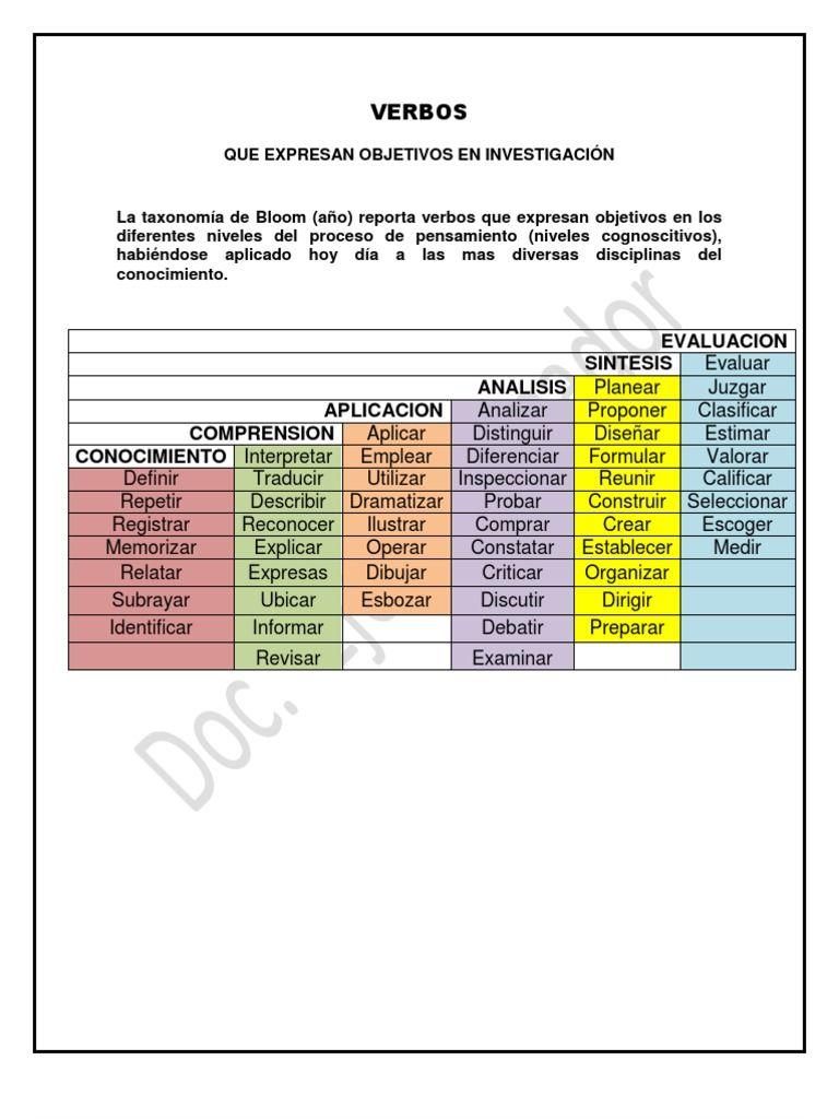 Documento Para Redactar Objetivos Enseñanza Primaria Verbos Para Objetivos Verbos