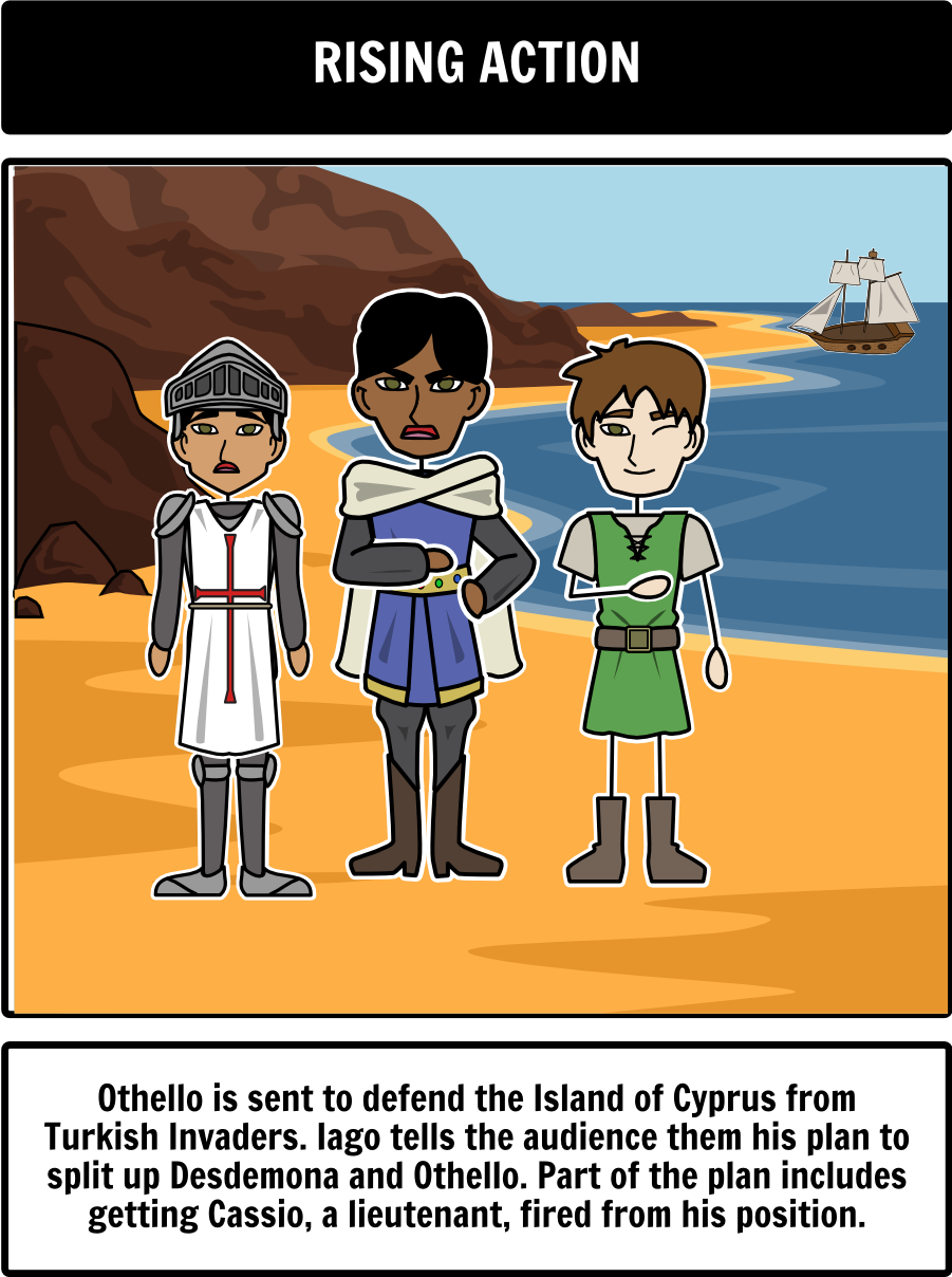 the tragedy of julius caesar five act structure create a five the tragedy of othello the moor of venice lesson plans by shakespeare follows the tragic hero our othello summary othello characters plot diagram