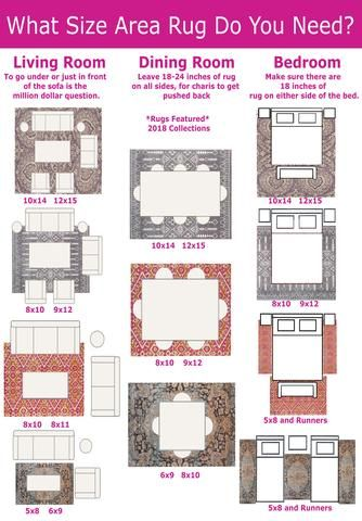 Rugs 101 Selecting Rug Sizes For Every Room Living Room Rug Size Rugs In Living Room Bedroom Rug Placement