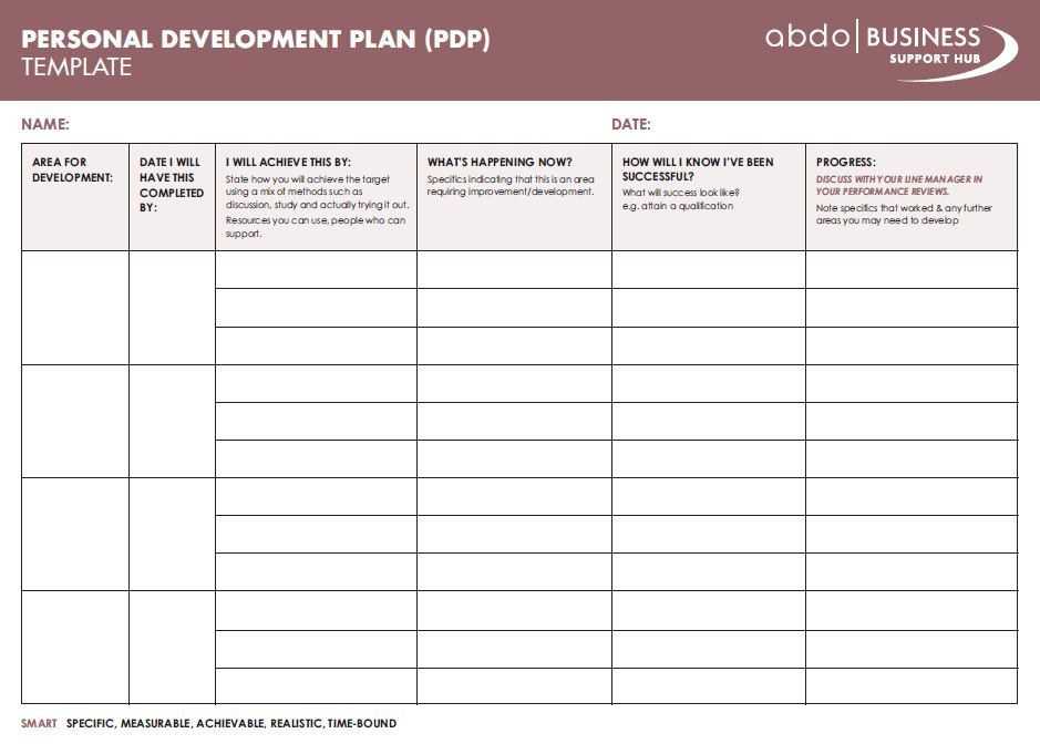 Personal Business Plan Template Fresh Personal Development
