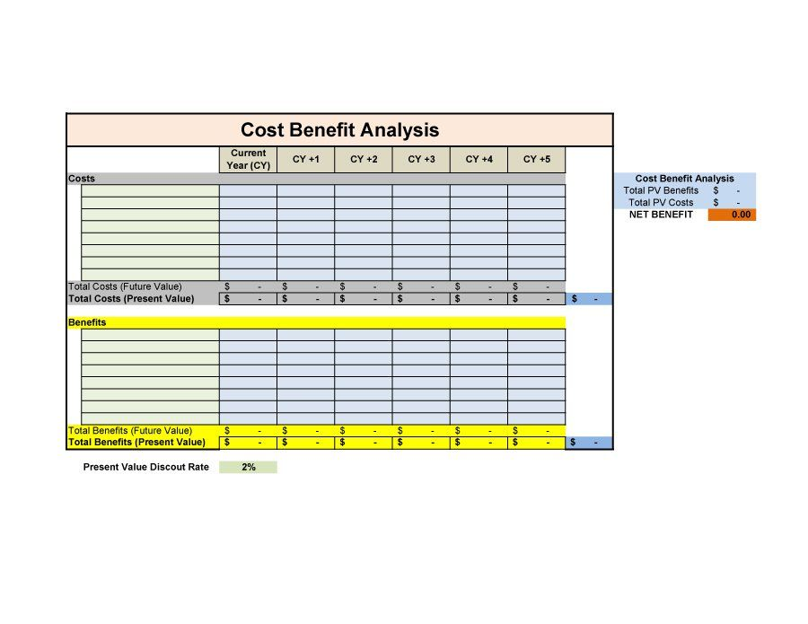 Cost Benefit Analysis Template Excel With Images Excel