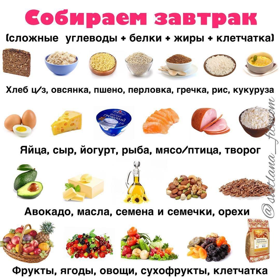 Углеводный завтрак при диете