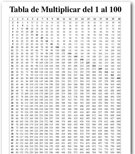 Tabla De Multiplicar Del 1 Al 100 Tablas De Multiplicar Tabla De Multiplicar Para Imprimir Tablas De Multiplicación