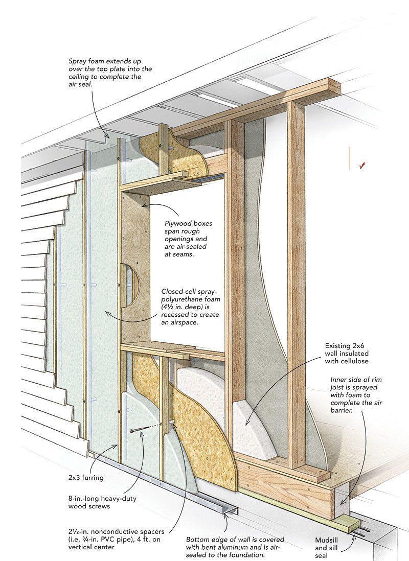 Whether You Build New Homes Or Remodel These Alternative Framing Techniques Will Allow You To