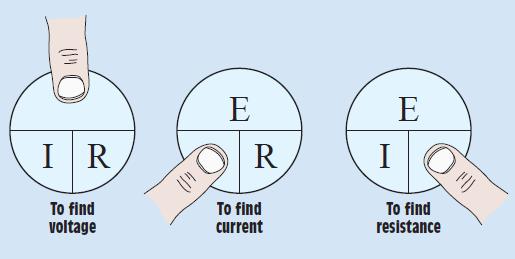 Using The Ohm S Law Formula Wheel Ohms Law Ohms Physics Formulas