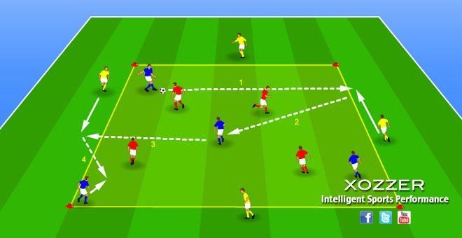 ejercicio de fútbol: posesión de balón y apoyo lateral - xozzer