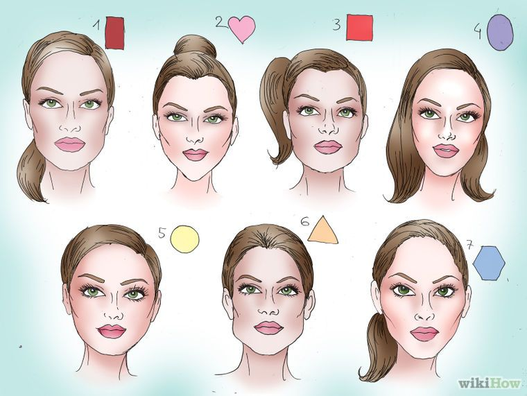 How To Determine Your Face Shape Face Shape Hairstyles Face Shapes Haircut For Face Shape