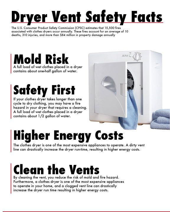 dryer vent safety facts home home safety security