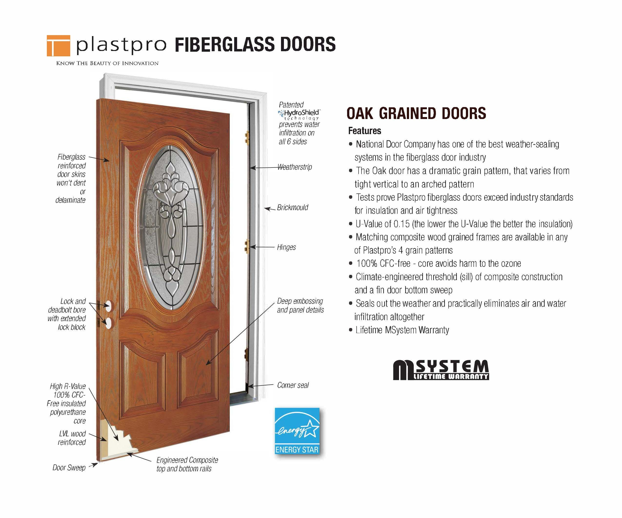 National Door Company Has One Of The Best Weather Sealing Systems In The Fiberglass Door Industry Our Sliding Patio Doors Prehung Exterior Door Prehung Doors