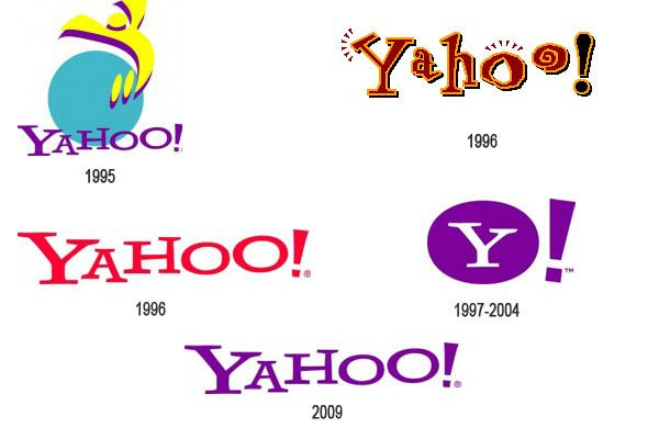 """How Did I Miss 1996 Yahoo In The """"In Living Color"""" Title"""
