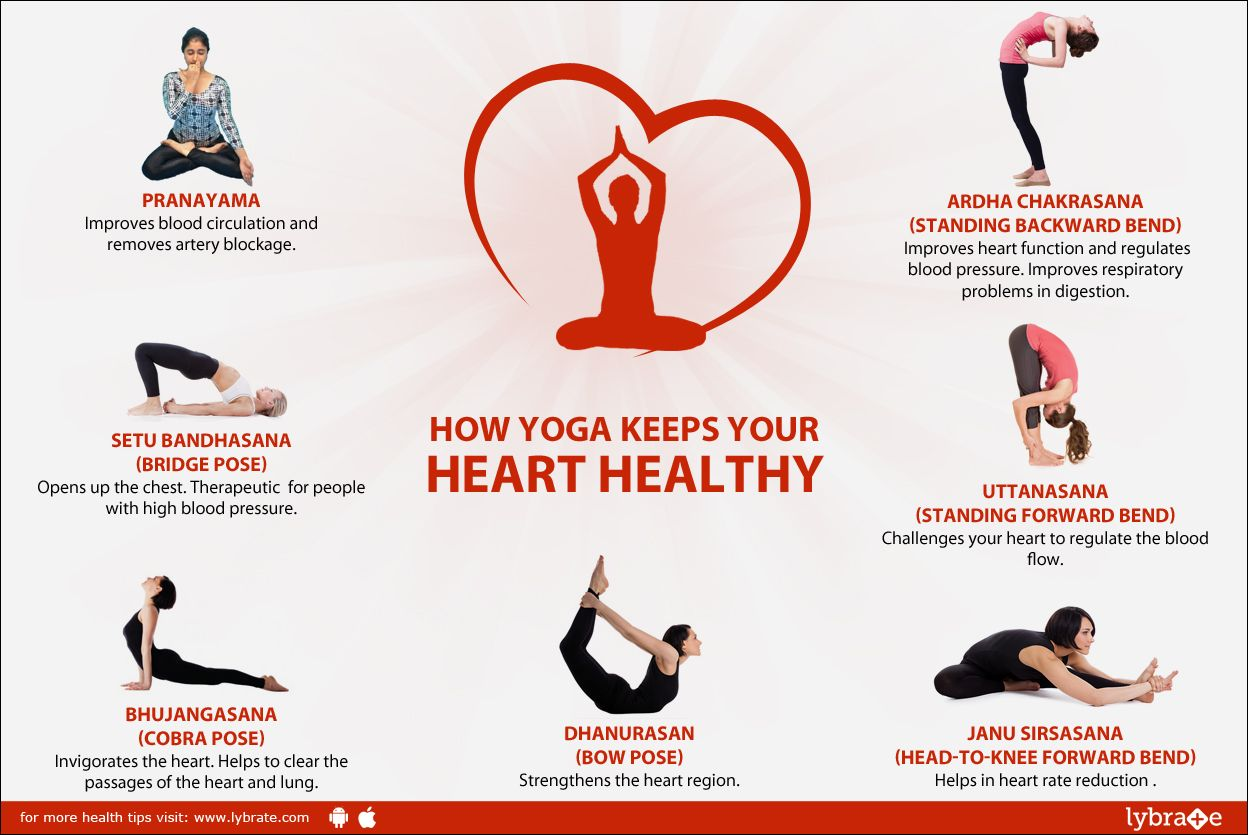 Yoga to keep your heart healthy. Aarogya Sadan wishes all a