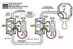 3 Way Switch Diagram Light Switch Wiring Three Way Switch Light Dimmer Switch