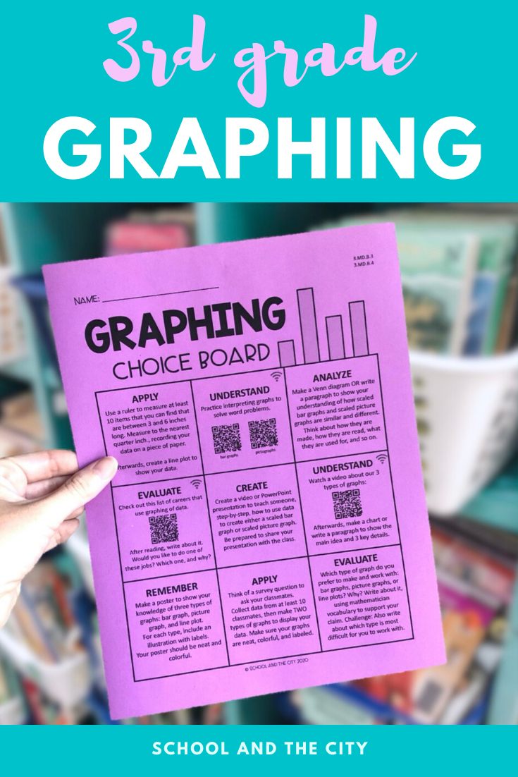 hight resolution of Graphing Choice Board - 3rd Grade