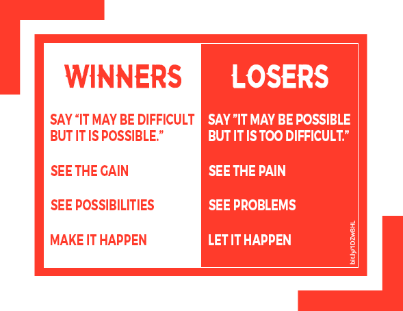 Winner Vs Losers Who You Are Mondaymotivation