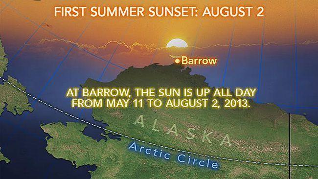 alaska barrow - Cerca con Google