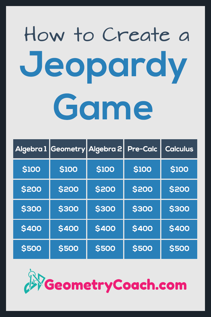 How to Create a Jeopardy Game | Math class, Math and Gaming