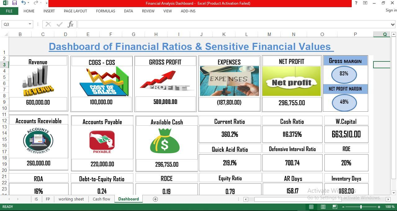 Financial Analysis Excel TemplateFree Download 👇👇👇 in