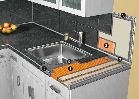 tile cramique avec bordure schluter recherche google comptoir - Kitchen Countertop Tile Ideas