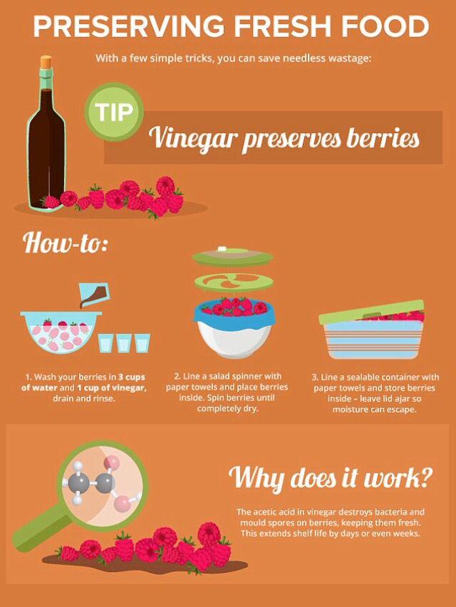 Keep berries fresh longer