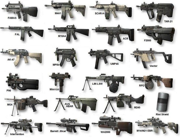 Call of Duty Modern Warfare 3 weapons list  Machine guns, sub