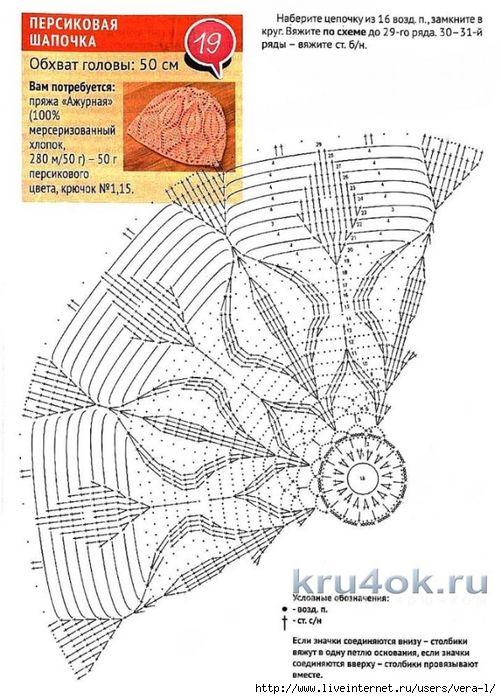 kru4ok-ru-plat-e-dlya-devochki-kanareechka-rabota-valentiny-litvinovoy-99485 (501x700, 262Kb)