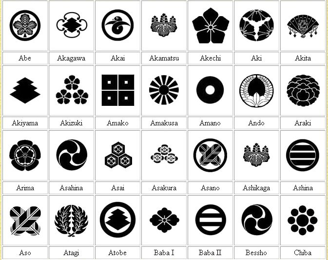 Japanese Symbols Google Search For Etc In 2018 Pinterest