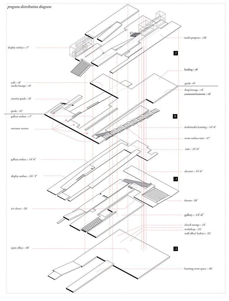 exploded circulation and floor plate axonometric