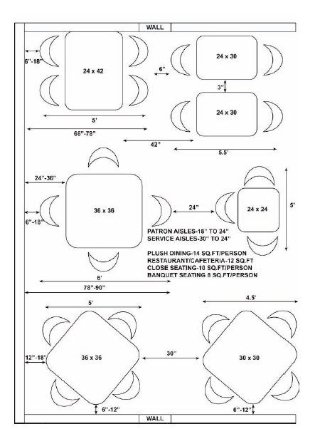 Image Result For Table Chair Plan Clearance Diagram Restaurant