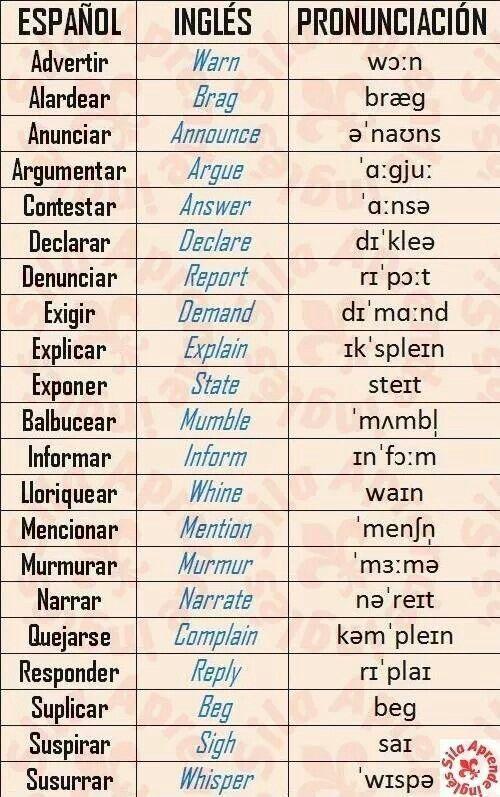 Pin On Spanish Language Learning