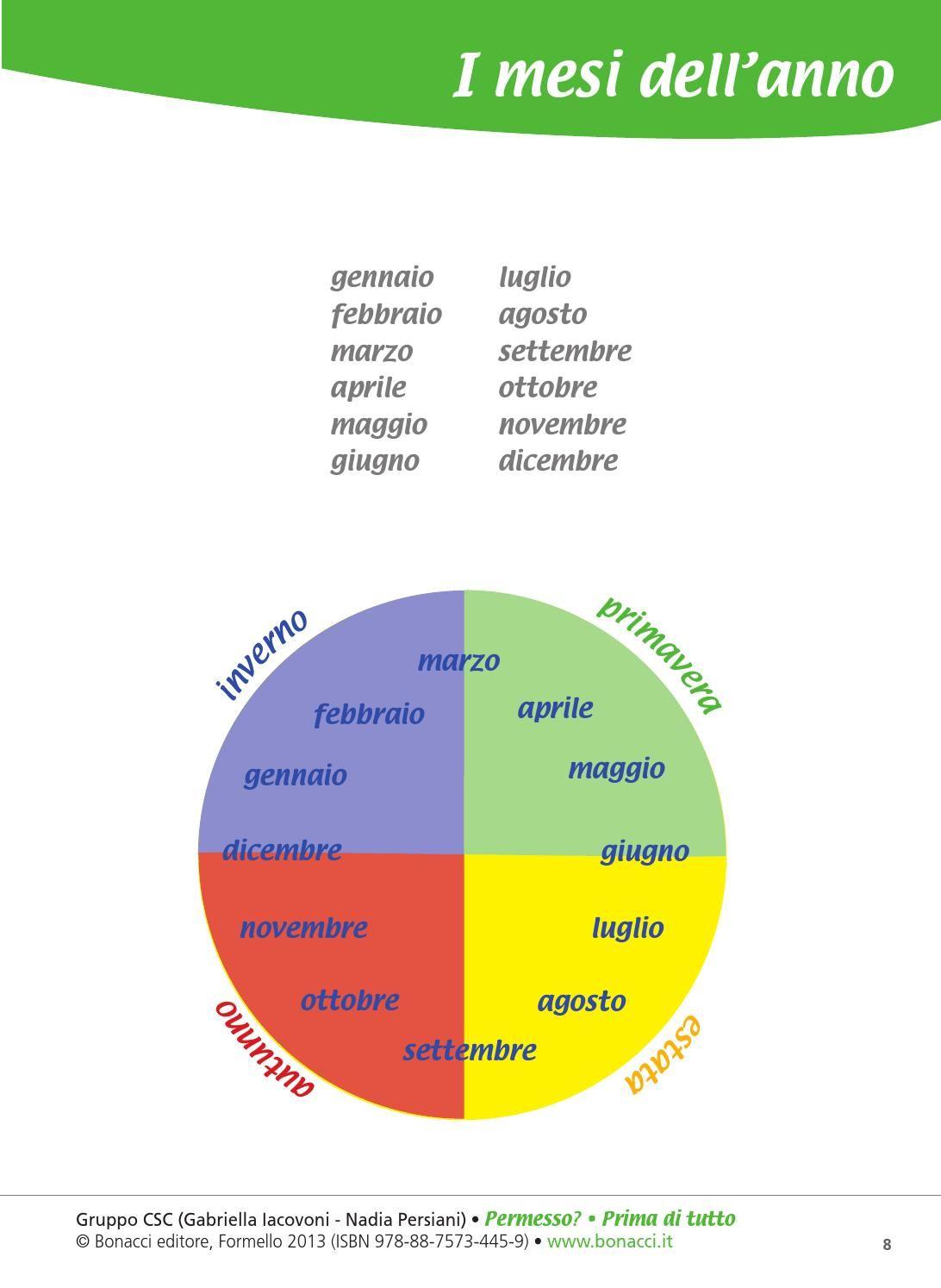 Permesso italiano learning italian activities for for Test di italiano per permesso di soggiorno