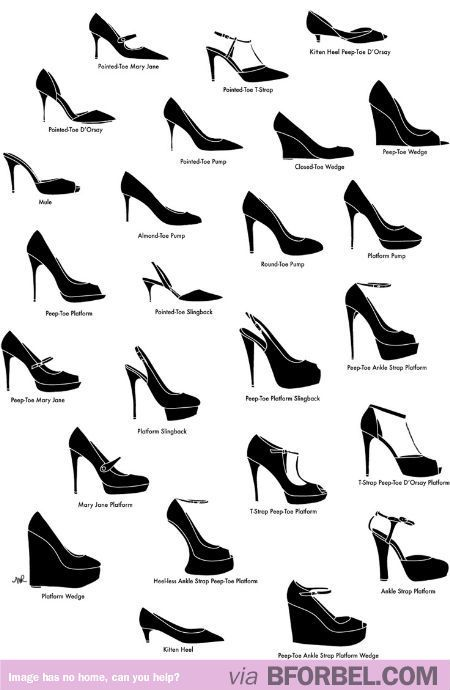 Cheat Sheet Names For All The Types Of Lady Shoes Shoes