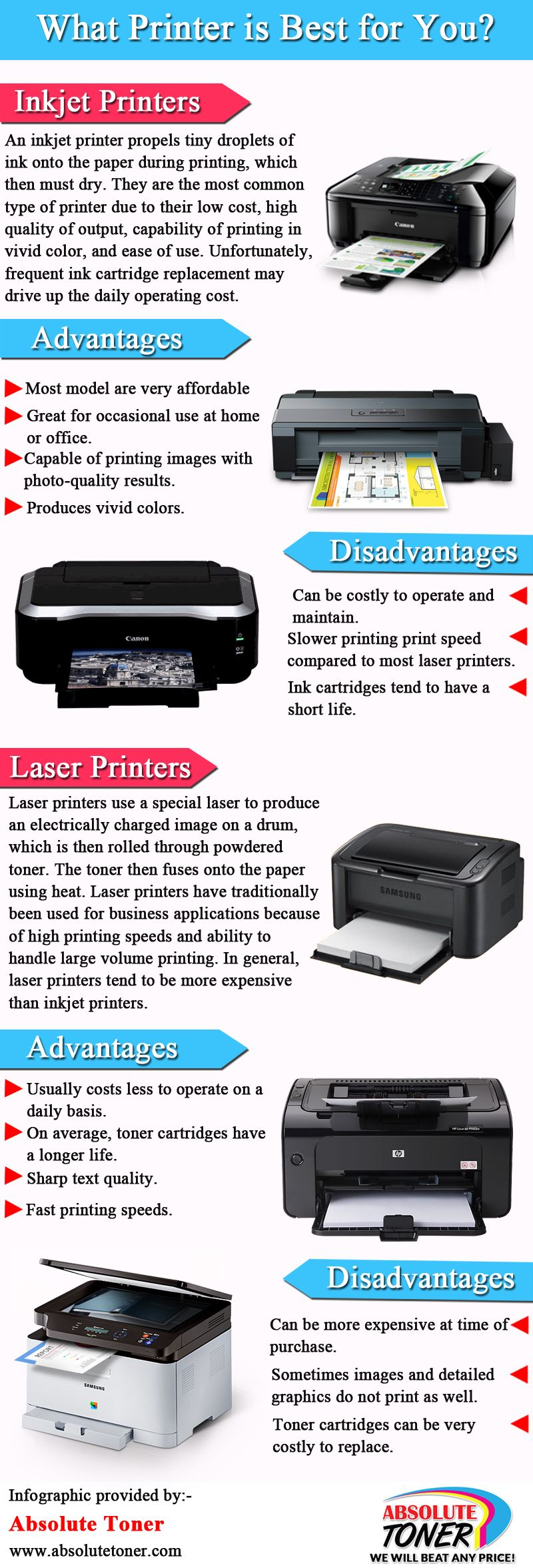 Buy Inkjet Printer Toner Cartridge Pin By Absolute Toner On What Printer Is Best For You Printer