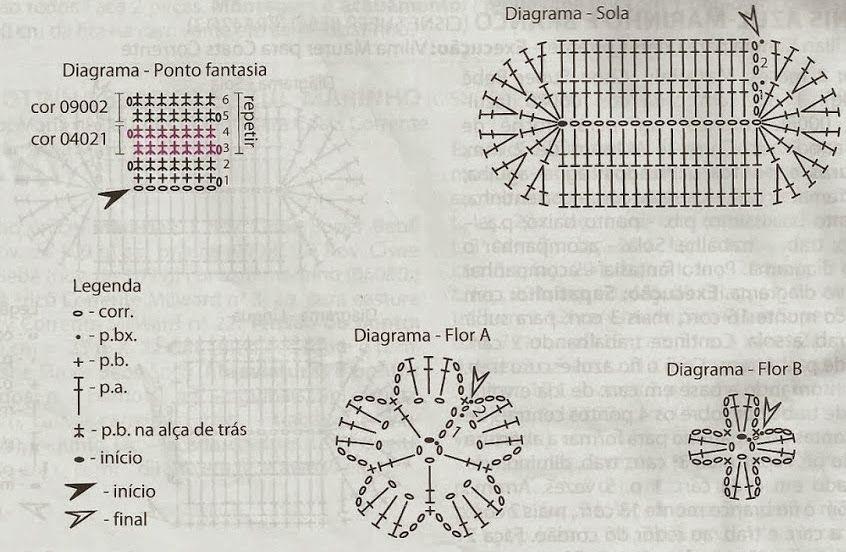 As Receitas de Crochê: SAPATINHO BICOLOR EM CROCHE COM FLORZINHA