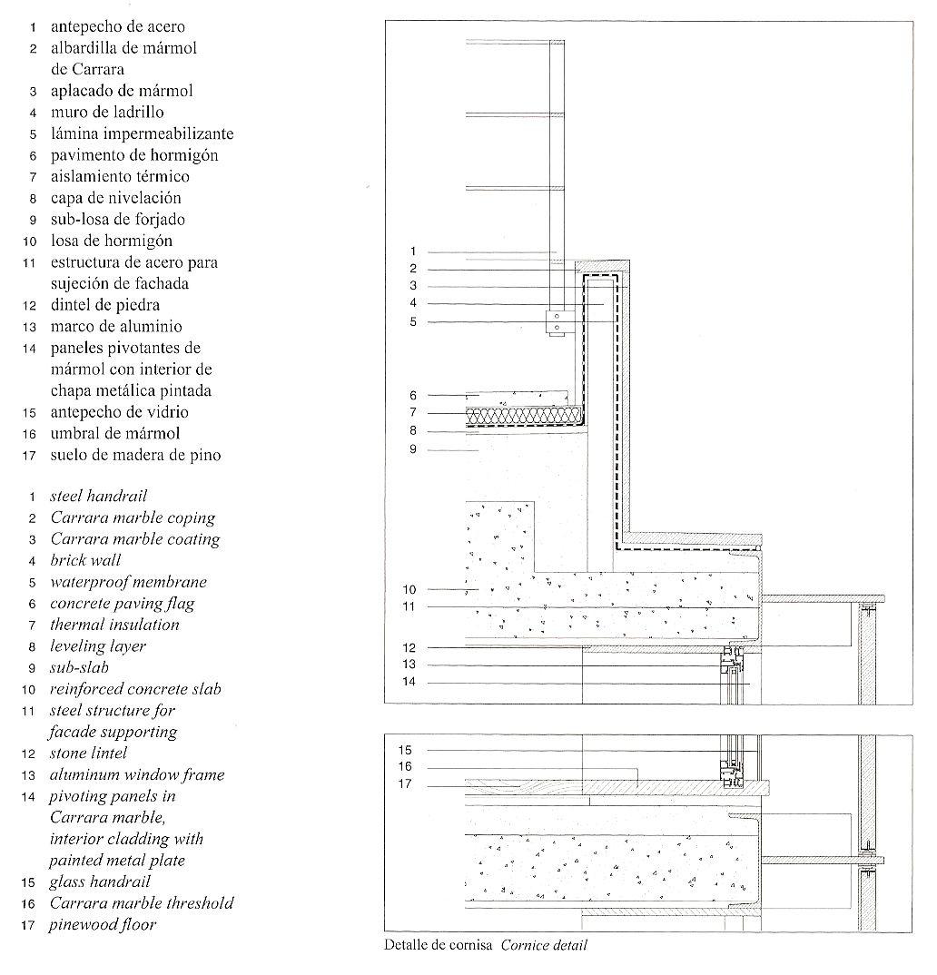 Berühmt Block Drahtseil Scheren Diagramme Ideen - Der Schaltplan ...