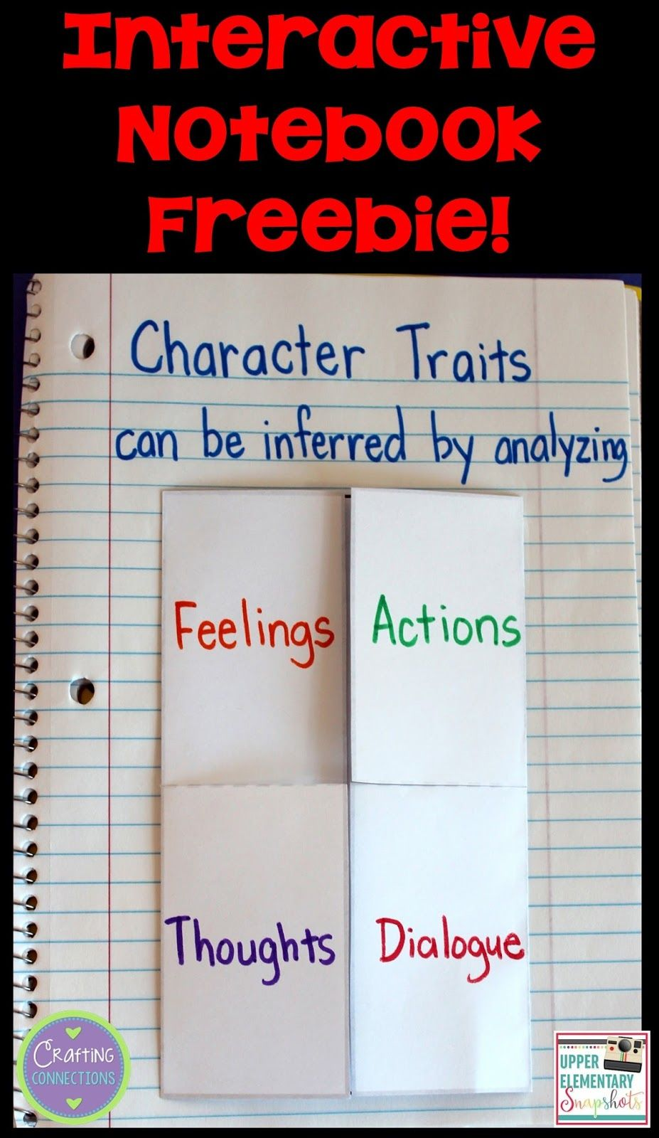 Character Traits: A Lesson for Upper Elementary Students   Character trait  lessons [ 1600 x 927 Pixel ]
