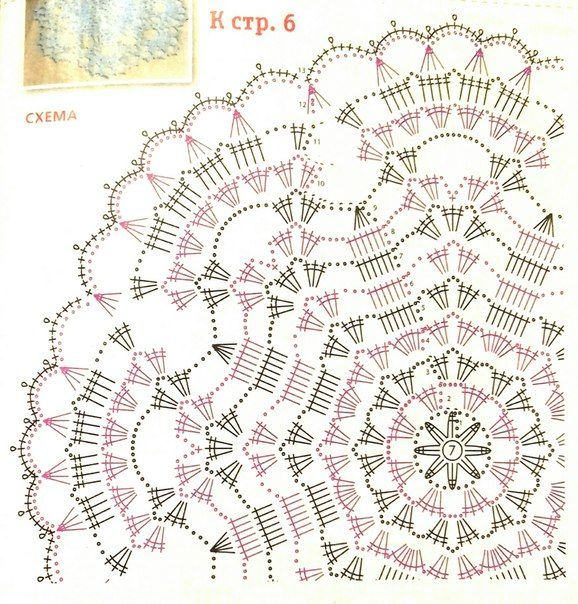 Pin de Leonora Parrau Chaillat en Carpeta | Pinterest | Ganchillo ...