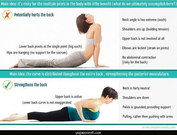 Pin On Yoga Relajacion