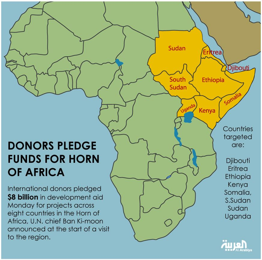the horn of africa map countries