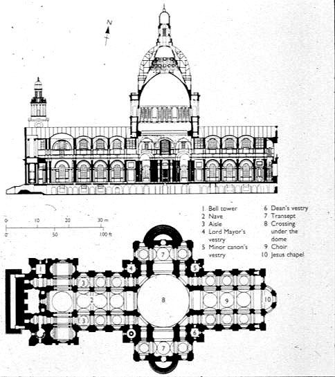 Plan Of St Paul S London By Sir Christopher Wren 1675 This Was The First Cathedral To Be Built Sacred Architecture St Pauls Cathedral London Church Design