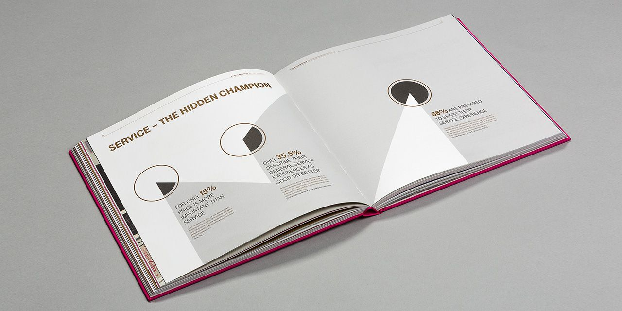 A Brand Book Designed for Sharing Work Book design