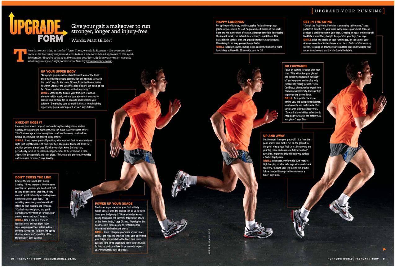 Run Gait Good Running Form Running Techniques Running Pose