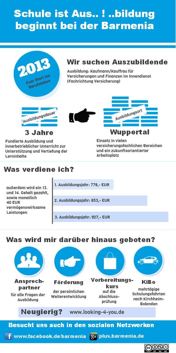 Infografik Ausbildung Bei Den Barmenia Versicherungen Kauffrau