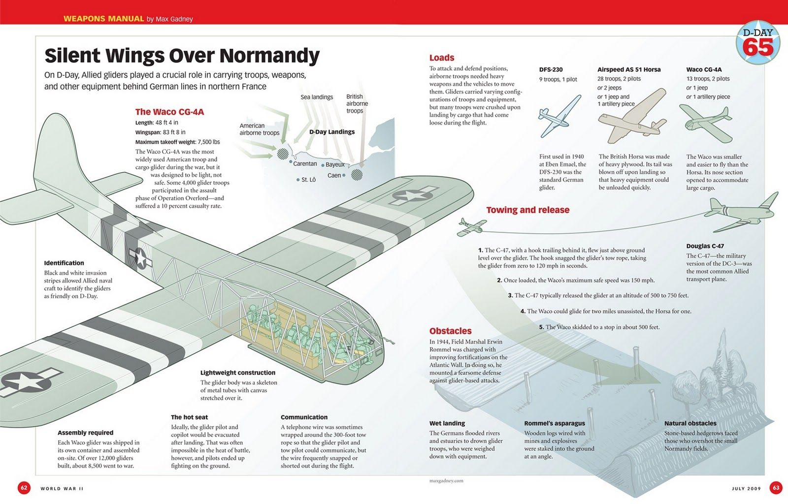 Normandy gliders WWII infographic | Brain Food | Pinterest | Gliders ...